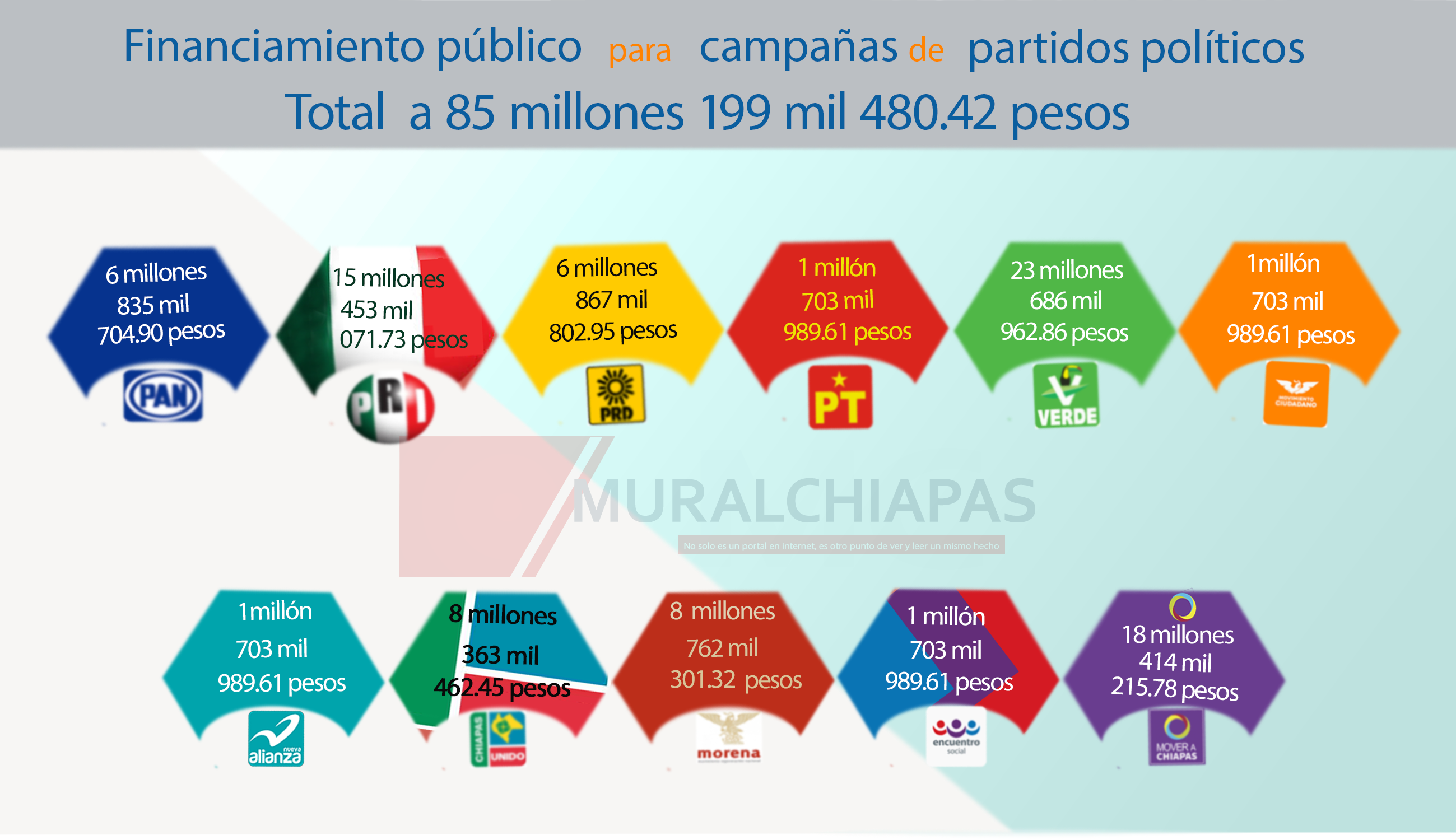 INFOGRAFIA FINANCIAMIENTO
